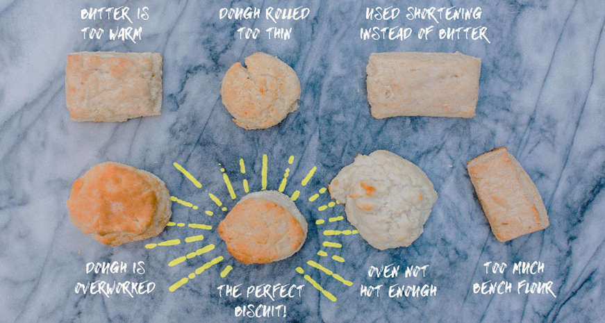 Biscuits How To Make The Best Southern Kitchen